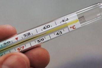 Чтобы проверить свою щитовидку, нужен только градусник!Чтобы проверить свою щитовидку, нужен только градусник!