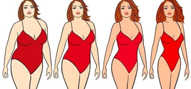 Я нашла крутейшую бразильскую диету. И похудела на 12 кило за 4 недели!